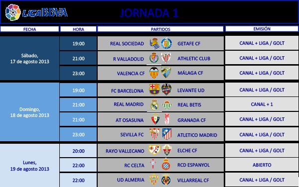 horarios_1_jornada_liga_bbva_españa