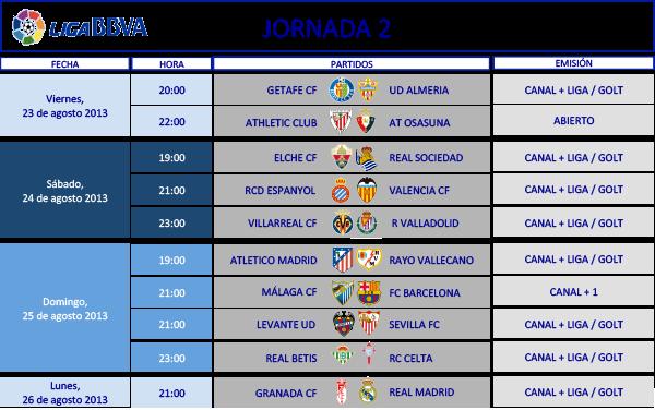 horarios_2_jornada_liga_bbva_españa