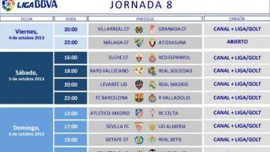 Horarios 8ª jornada Liga BBVA española